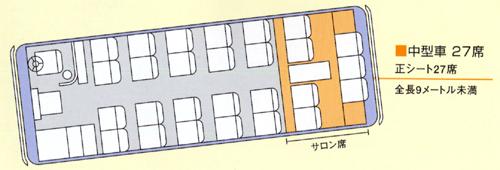 中型バス配席表