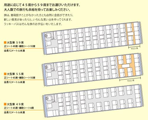 大型バスの配席表