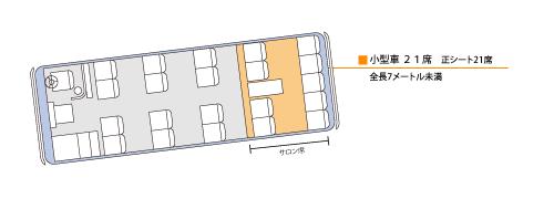小型バスの配席表